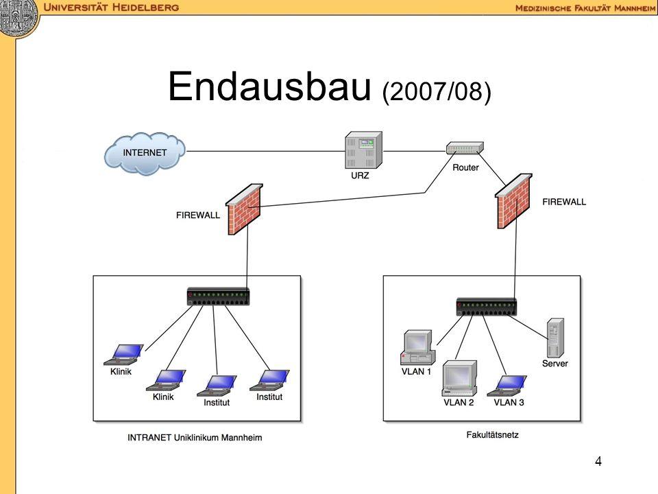 Endausbau (2007/08)