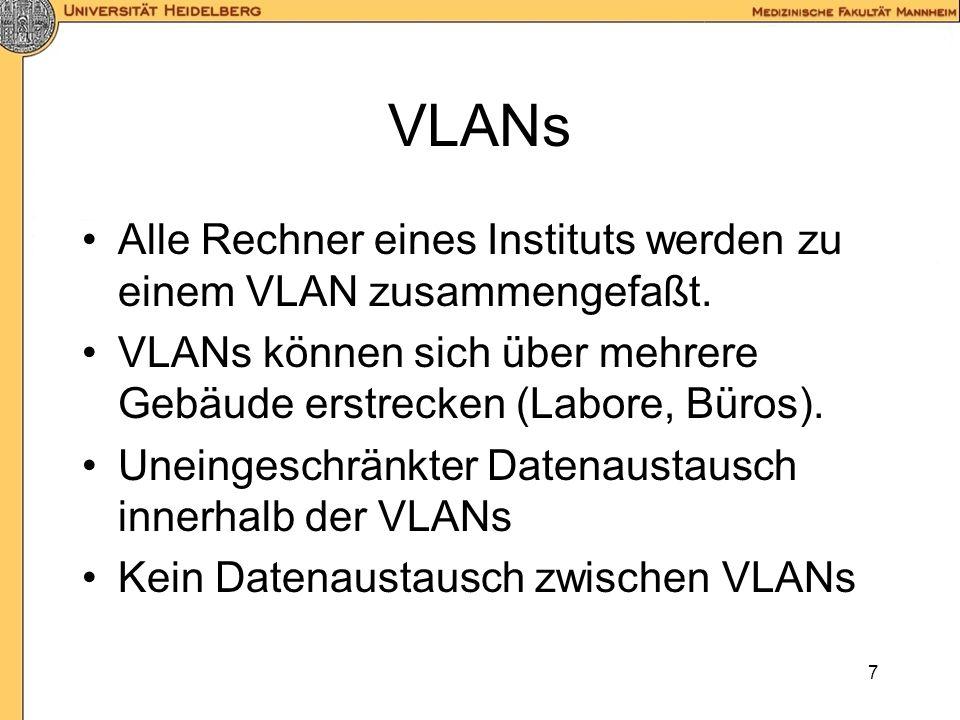 VLANs Alle Rechner eines Instituts werden zu einem VLAN zusammengefaßt. VLANs können sich über mehrere Gebäude erstrecken (Labore, Büros).