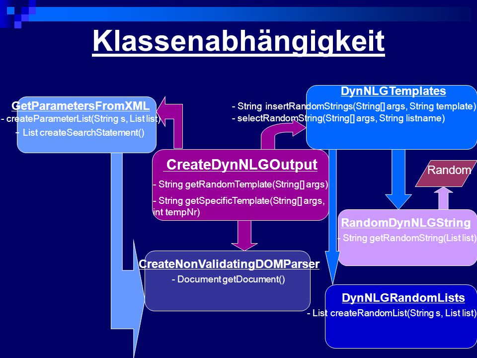 GetParametersFromXML CreateNonValidatingDOMParser