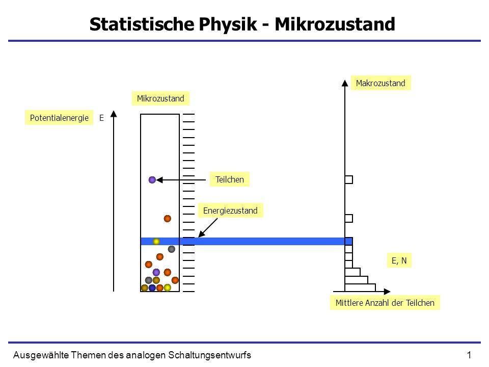 Statistische Physik - Mikrozustand