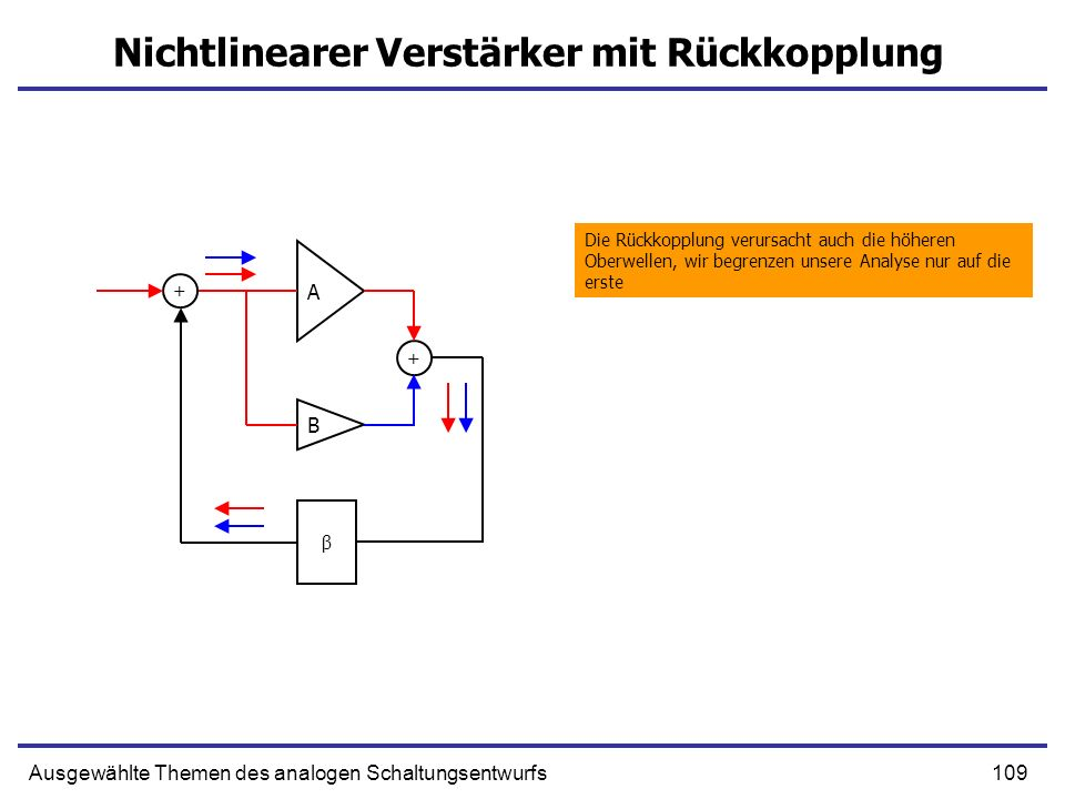 Nichtlinearer Verstärker mit Rückkopplung