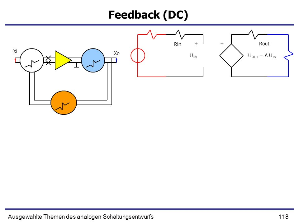 Feedback (DC) Ausgewählte Themen des analogen Schaltungsentwurfs Rin +