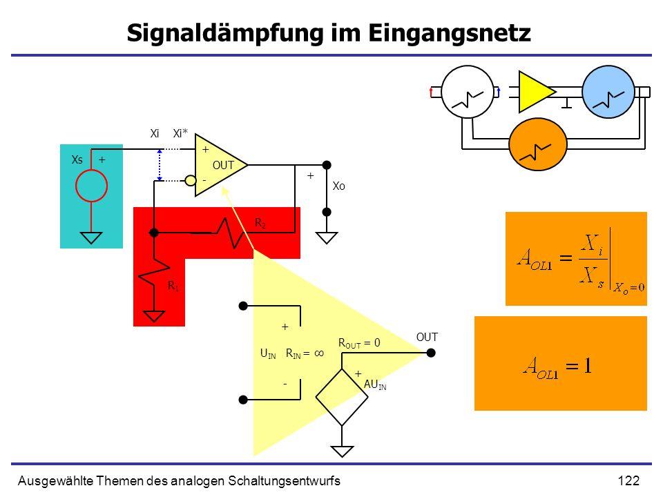 Signaldämpfung im Eingangsnetz