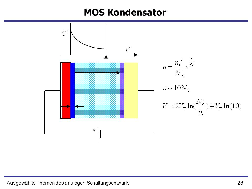 MOS Kondensator V Ausgewählte Themen des analogen Schaltungsentwurfs