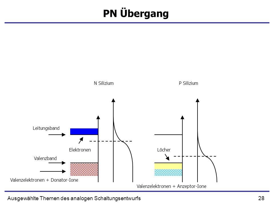 PN Übergang Ausgewählte Themen des analogen Schaltungsentwurfs