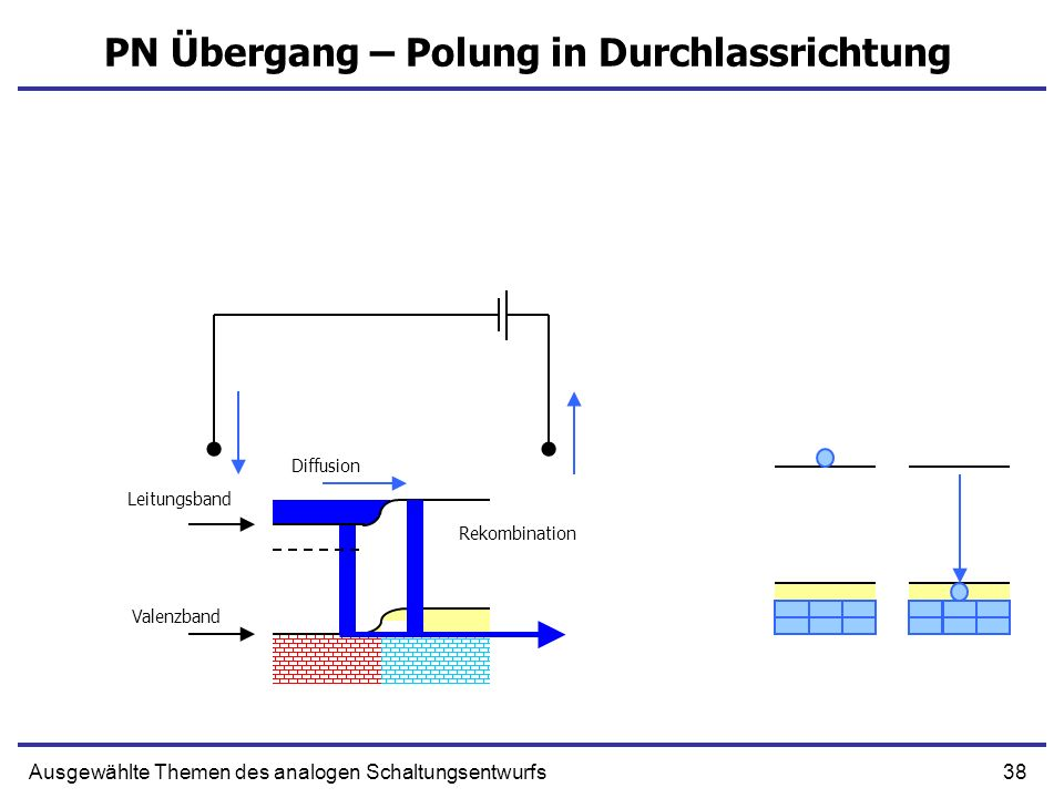 PN Übergang – Polung in Durchlassrichtung
