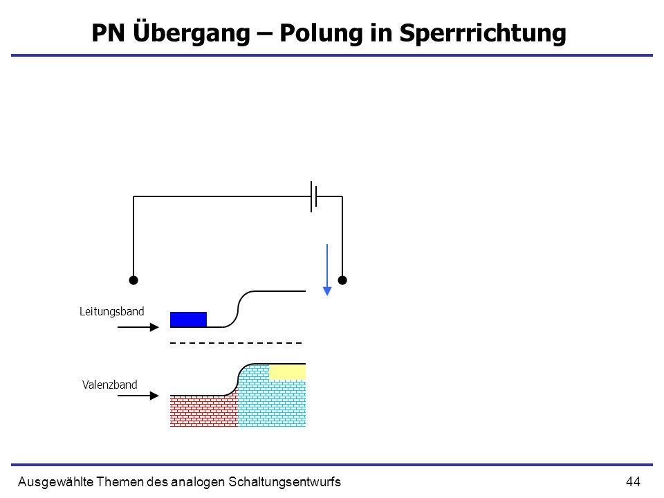 PN Übergang – Polung in Sperrrichtung