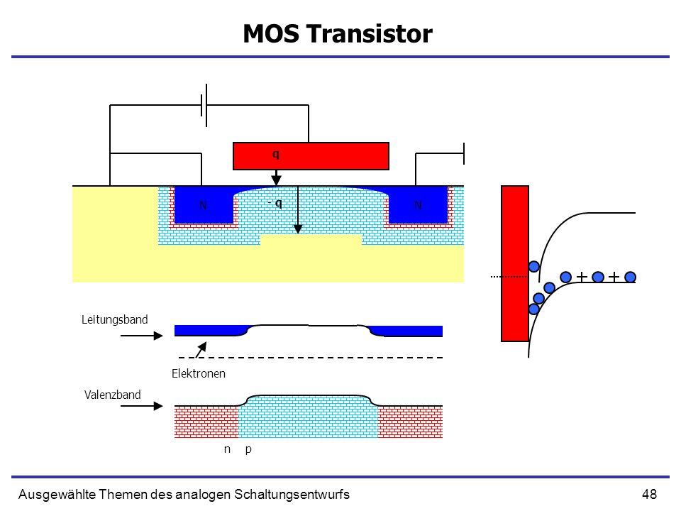 MOS Transistor Ausgewählte Themen des analogen Schaltungsentwurfs q N