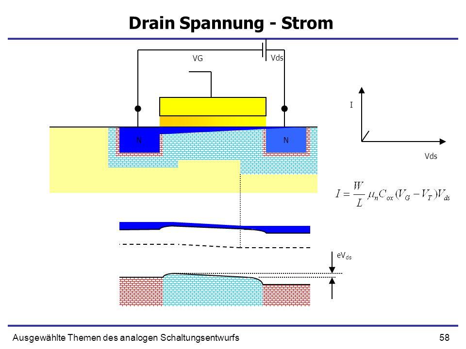 Drain Spannung - Strom VG Vds I N N N N Vds eVds Ausgewählte Themen des analogen Schaltungsentwurfs
