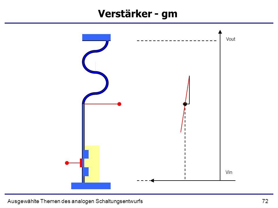 Verstärker - gm Ausgewählte Themen des analogen Schaltungsentwurfs
