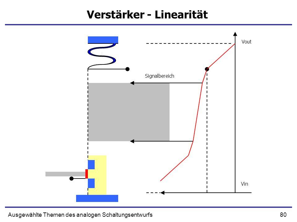 Verstärker - Linearität