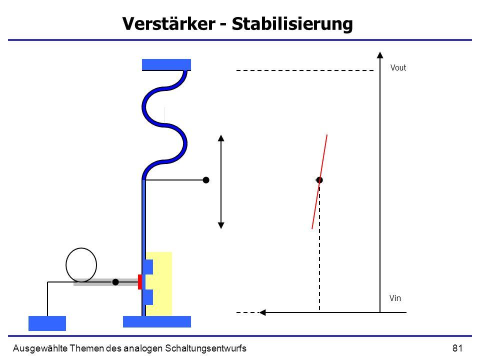 Verstärker - Stabilisierung