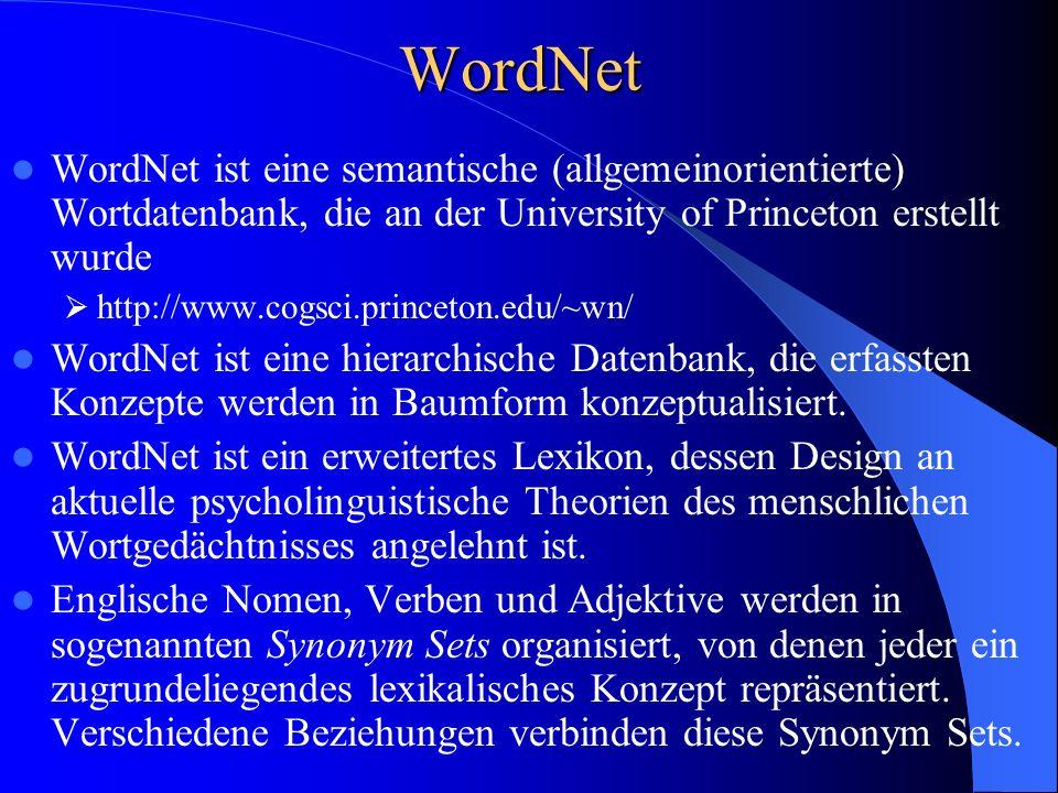 WordNet WordNet ist eine semantische (allgemeinorientierte) Wortdatenbank, die an der University of Princeton erstellt wurde.
