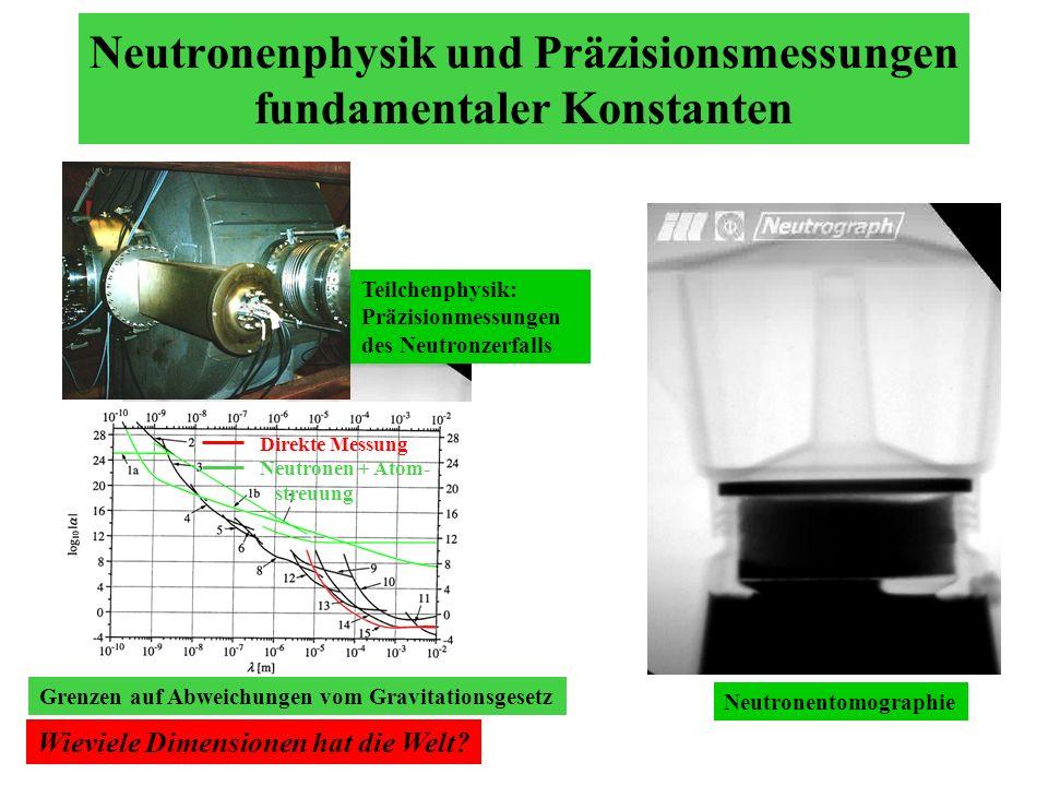 Neutronenphysik und Präzisionsmessungen fundamentaler Konstanten