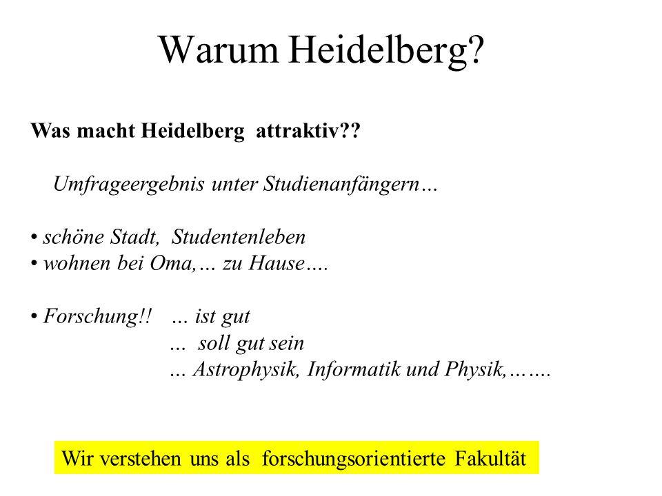 Warum Heidelberg Was macht Heidelberg attraktiv