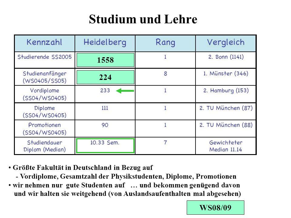 Studium und Lehre 1558. Größte Fakultät in Deutschland in Bezug auf. - Vordiplome, Gesamtzahl der Physikstudenten, Diplome, Promotionen.