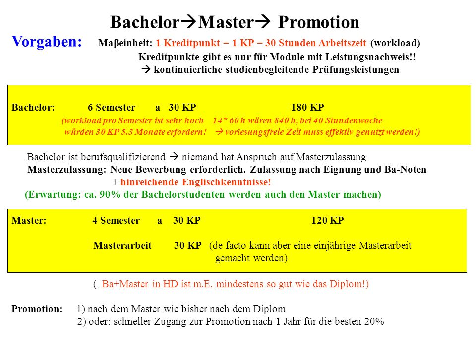 BachelorMaster Promotion
