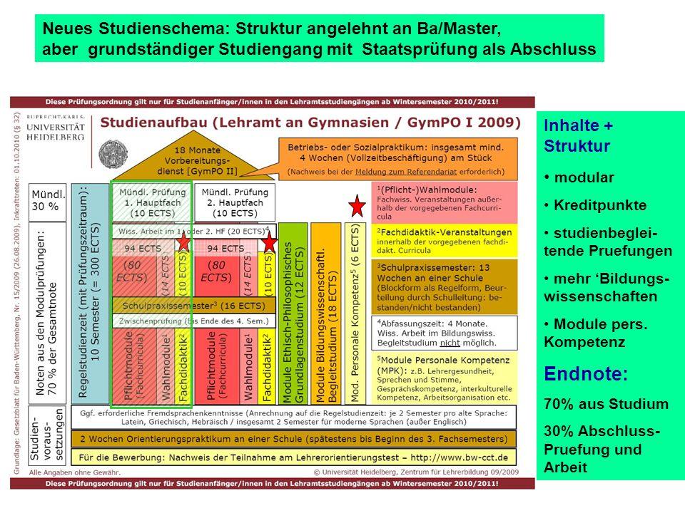 Endnote: Neues Studienschema: Struktur angelehnt an Ba/Master,