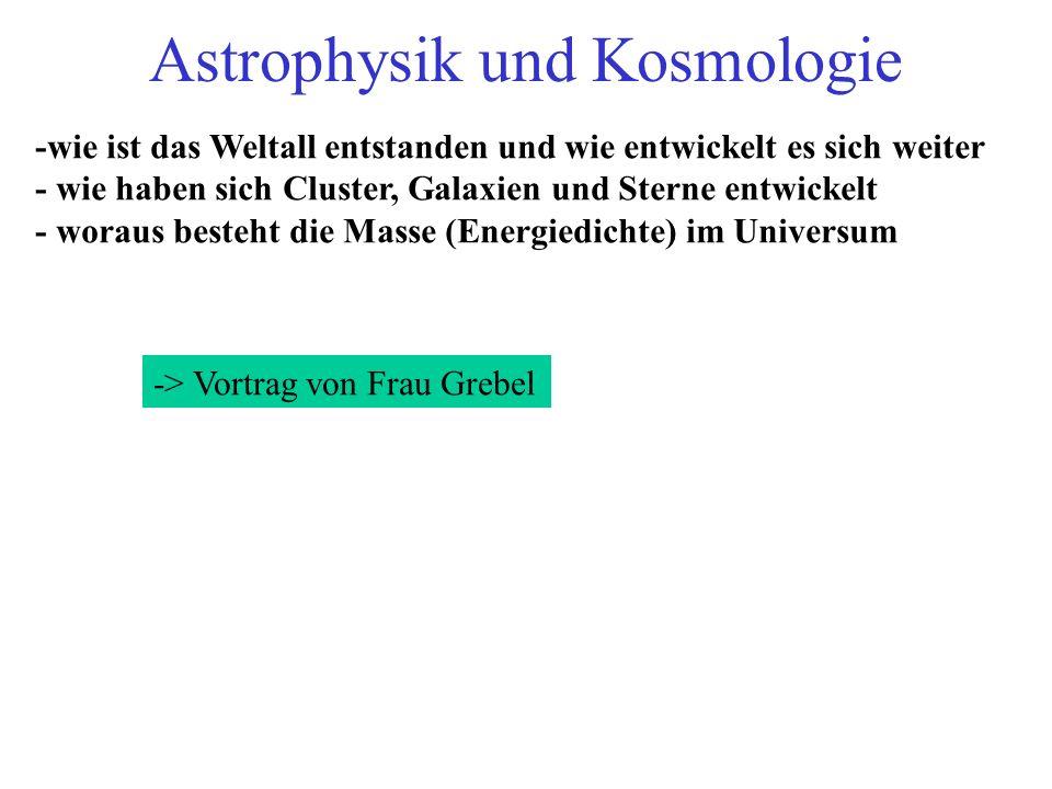 Astrophysik und Kosmologie