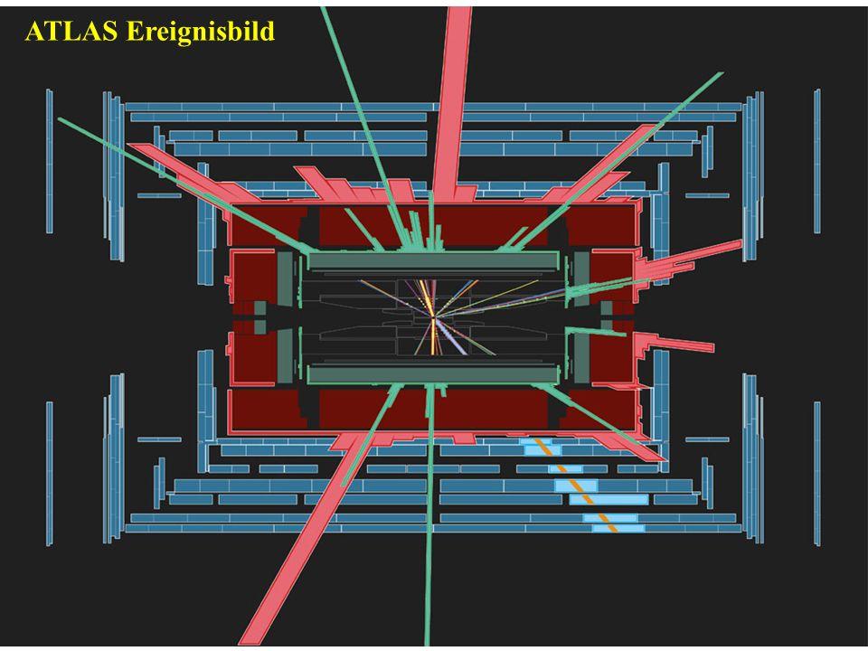 ATLAS Ereignisbild Large Hadron Collider ab 2009 ATLAS Detektor: 1600 Physiker