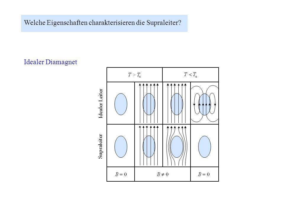 Welche Eigenschaften charakterisieren die Supraleiter
