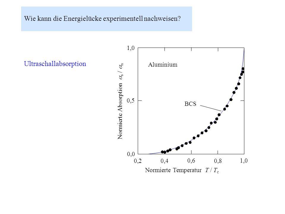 Wie kann die Energielücke experimentell nachweisen