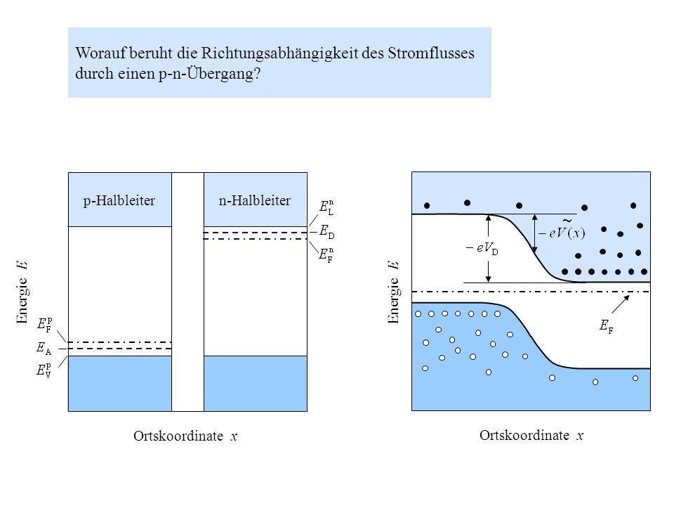 Worauf beruht die Richtungsabhängigkeit des Stromflusses durch einen p-n-Übergang