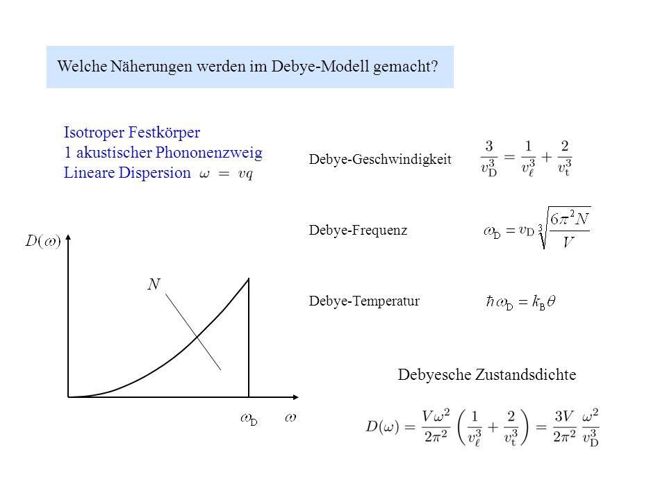 Welche Näherungen werden im Debye-Modell gemacht