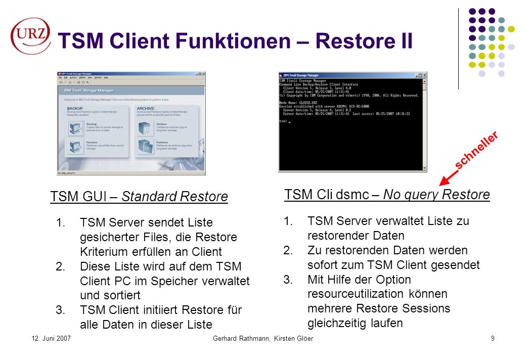 TSM Client Funktionen – Restore II