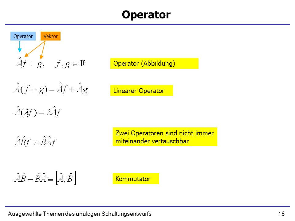 Operator Operator (Abbildung) Linearer Operator