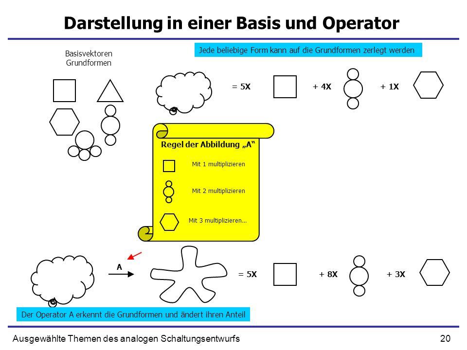 Darstellung in einer Basis und Operator