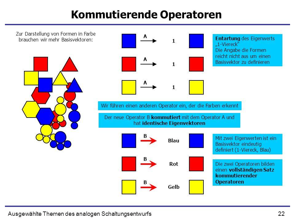 Kommutierende Operatoren