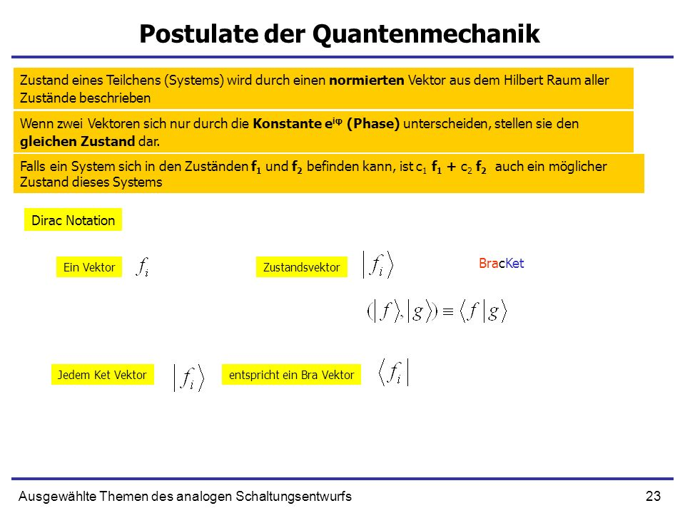 Postulate der Quantenmechanik