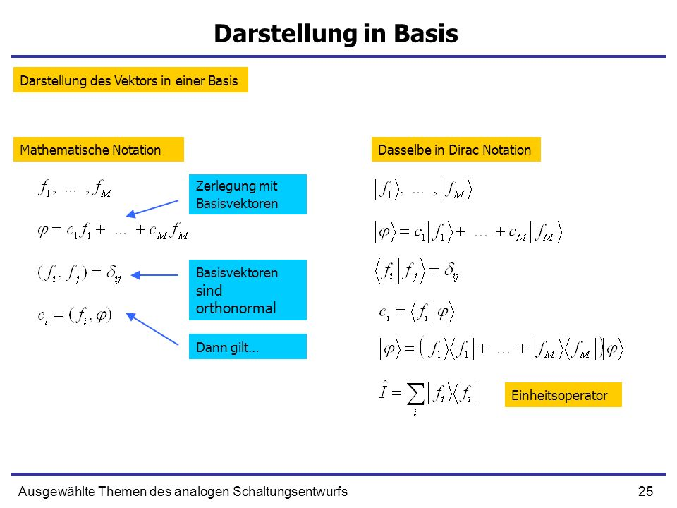 Darstellung in Basis Darstellung des Vektors in einer Basis