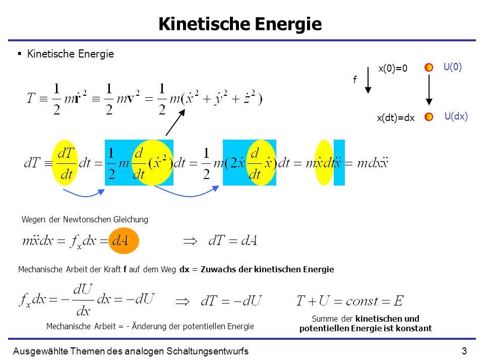 Kinetische Energie Kinetische Energie x(0)=0 U(0) f x(dt)=dx U(dx)