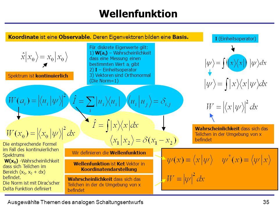 Wellenfunktion Koordinate ist eine Observable. Deren Eigenvektoren bilden eine Basis. I (Einheitsoperator)