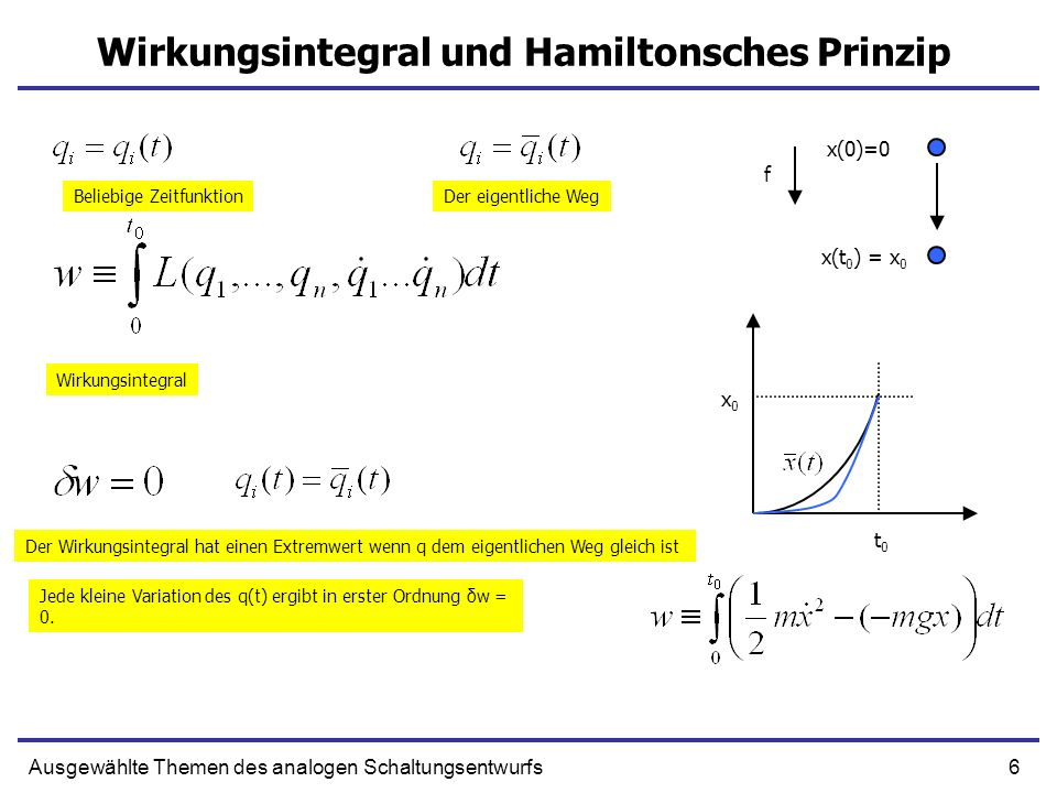 Wirkungsintegral und Hamiltonsches Prinzip