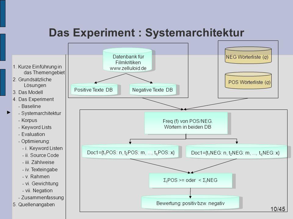 Das Experiment : Systemarchitektur
