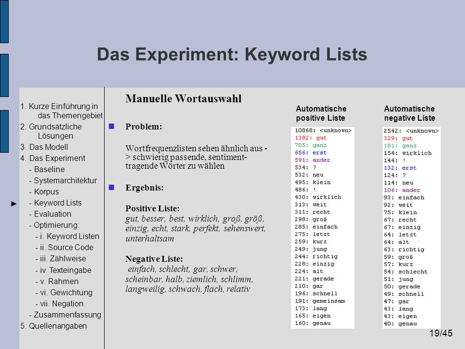 Das Experiment: Keyword Lists