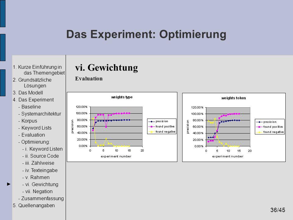 Das Experiment: Optimierung
