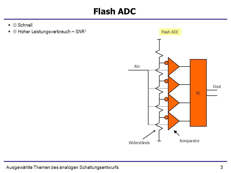 Flash ADC  Schnell  Hoher Leistungsverbrauch ~ SNR3