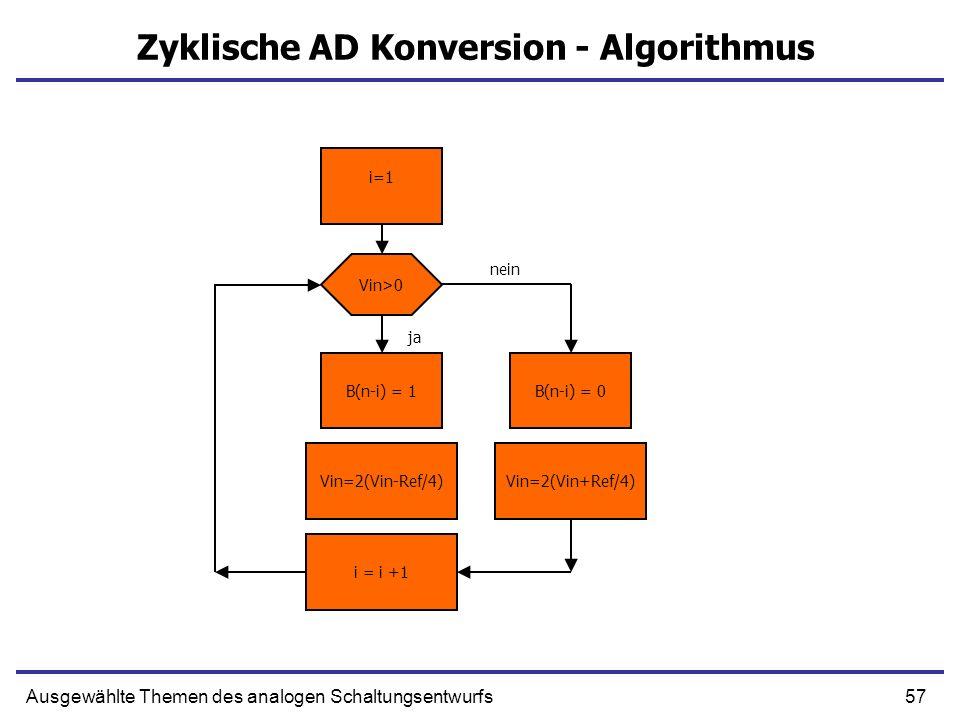 Zyklische AD Konversion - Algorithmus