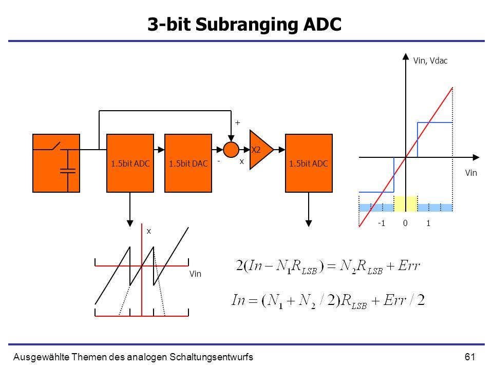 3-bit Subranging ADC Vin, Vdac. + 1.5bit ADC. 1.5bit DAC. 1.5bit ADC. X2. - x. Vin. -1. 1.