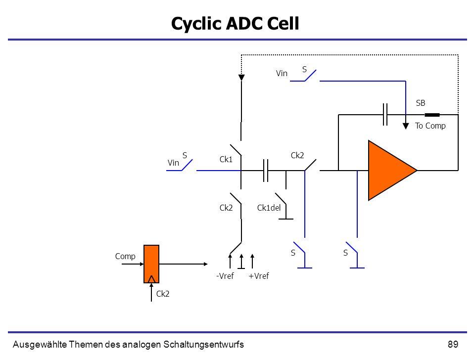 Cyclic ADC Cell Ausgewählte Themen des analogen Schaltungsentwurfs S
