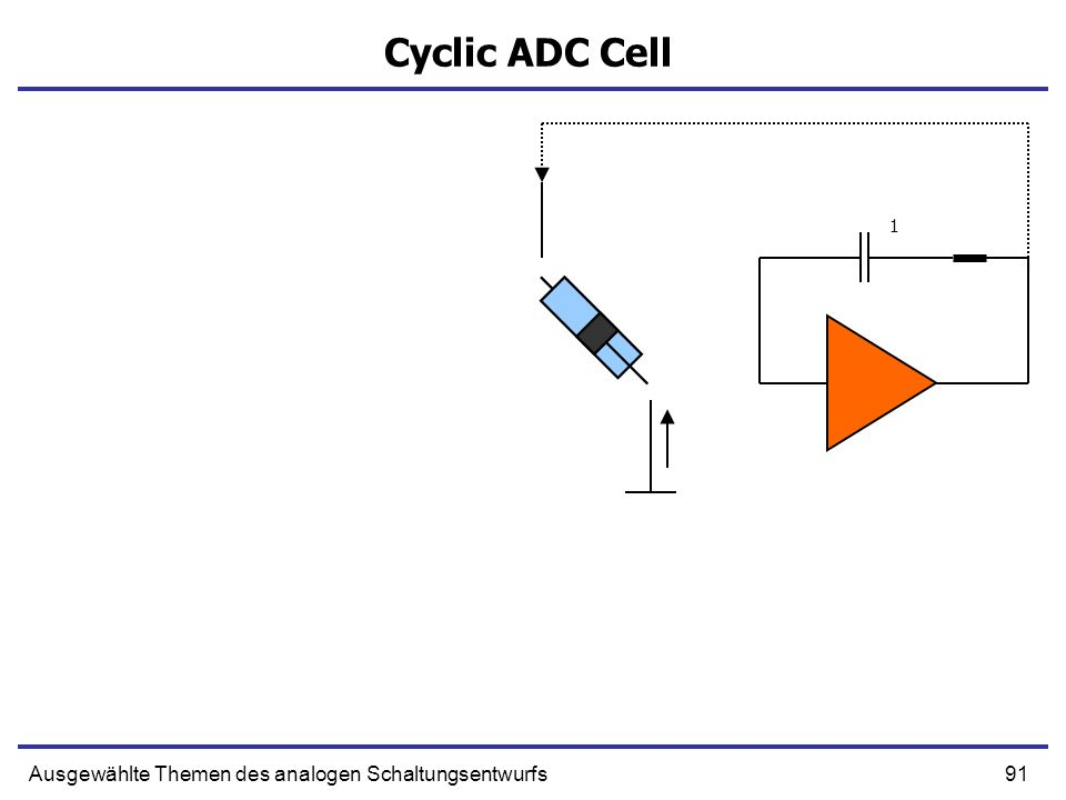 Cyclic ADC Cell 1 Ausgewählte Themen des analogen Schaltungsentwurfs
