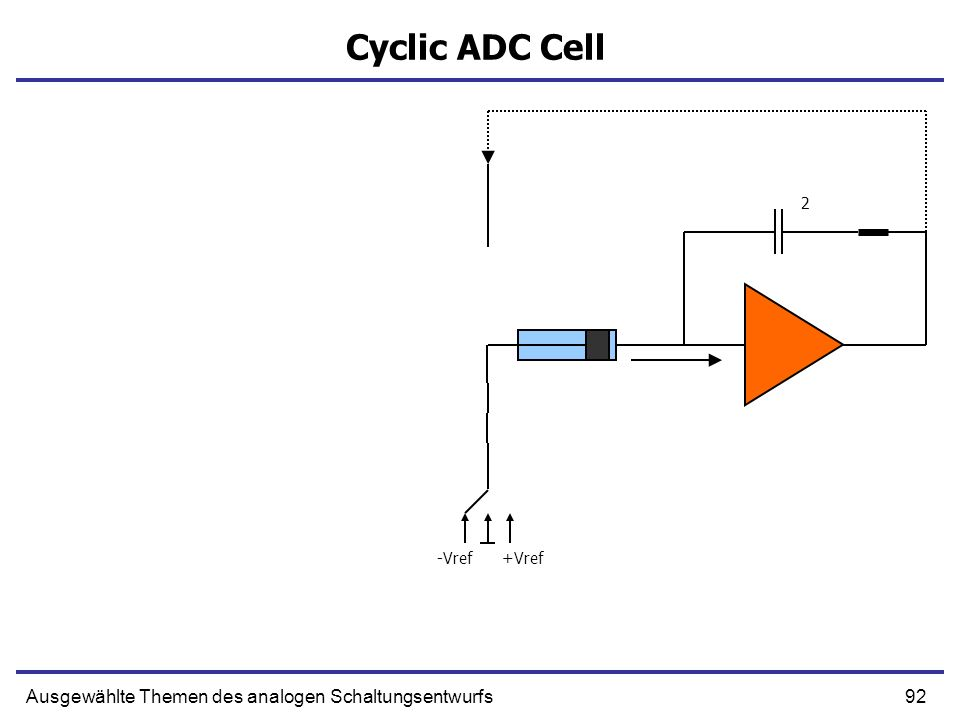 Cyclic ADC Cell Ausgewählte Themen des analogen Schaltungsentwurfs 2