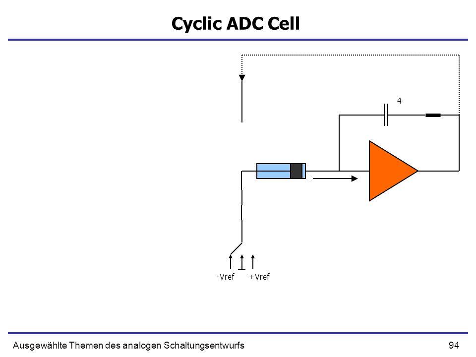 Cyclic ADC Cell Ausgewählte Themen des analogen Schaltungsentwurfs 4