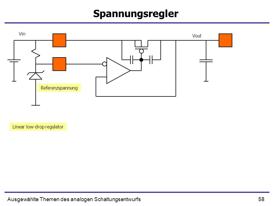 Linear low-drop regulator
