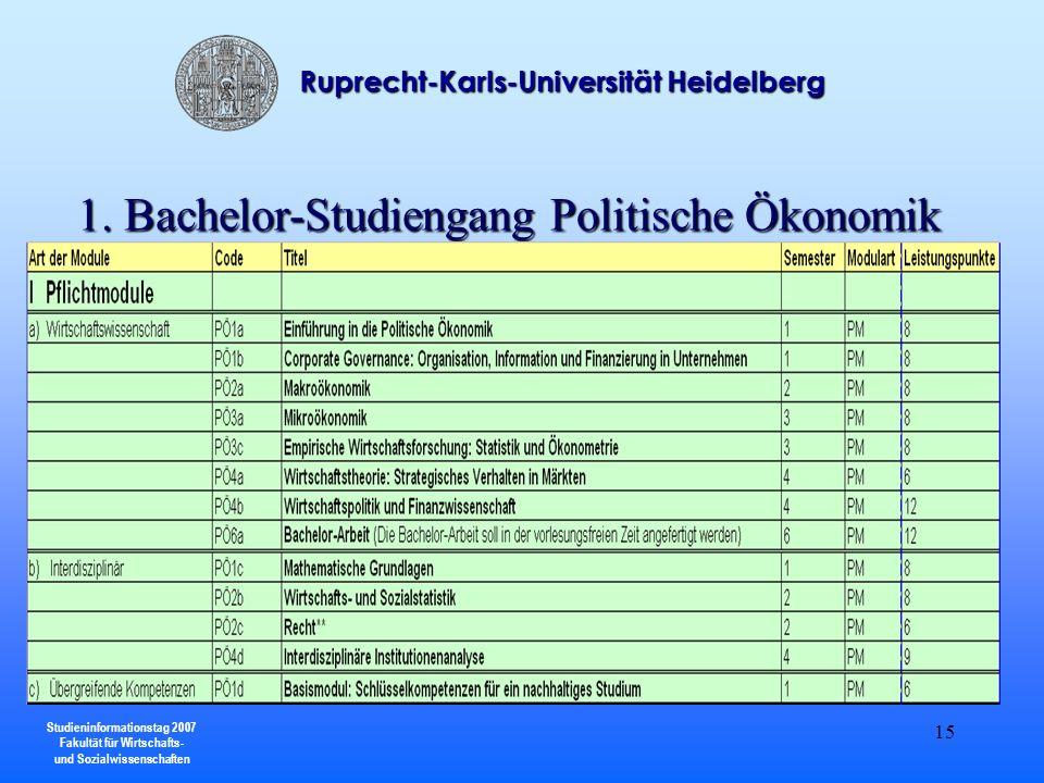 1. Bachelor-Studiengang Politische Ökonomik