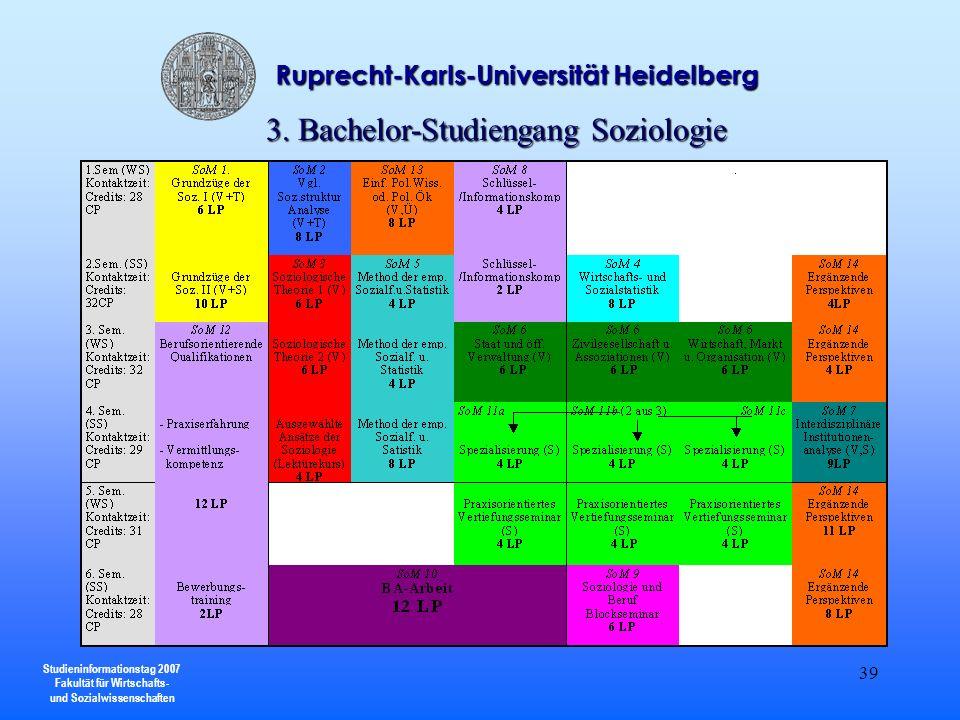 3. Bachelor-Studiengang Soziologie
